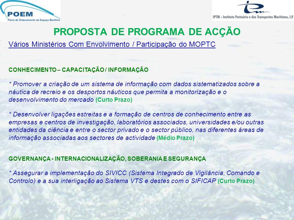 PROPOSTA DE PROGRAMA DE ACÇÃO Vários Ministérios Com Envolvimento / Participação do MOPTC CONHECIMENTO – CAPACITAÇÃO / INFORMAÇÃO * Promover a criação