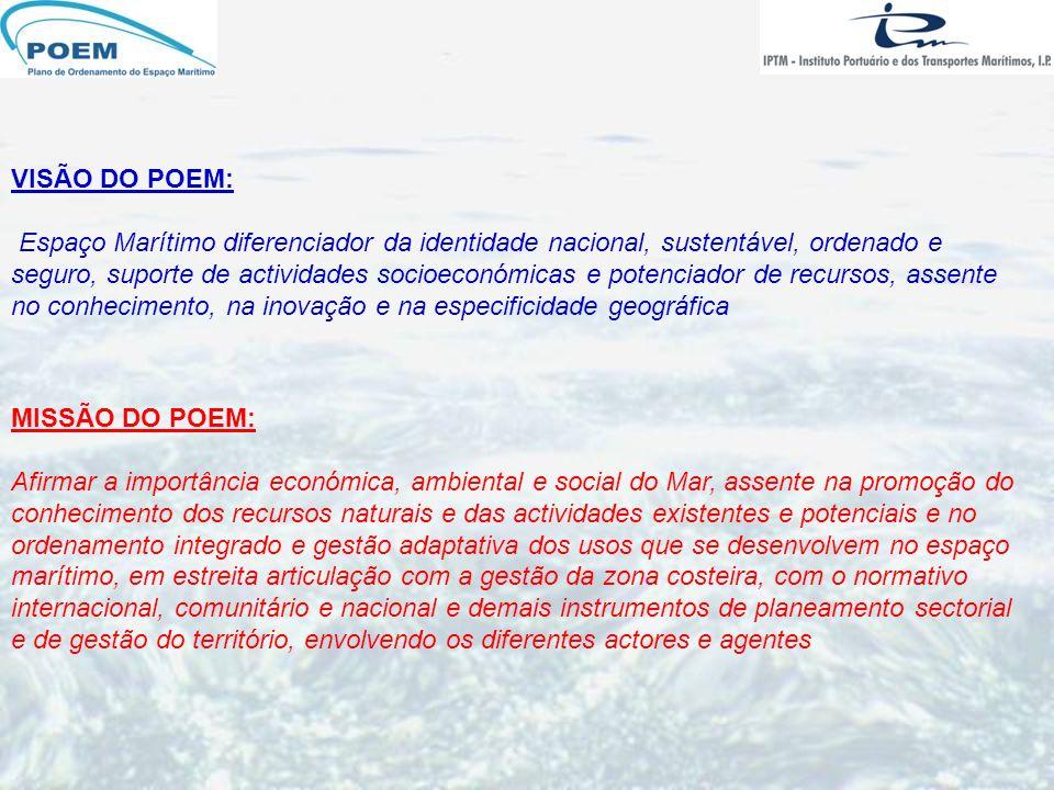 VISÃO DO POEM: Espaço Marítimo diferenciador da identidade nacional, sustentável, ordenado e seguro, suporte de actividades socioeconómicas e potencia