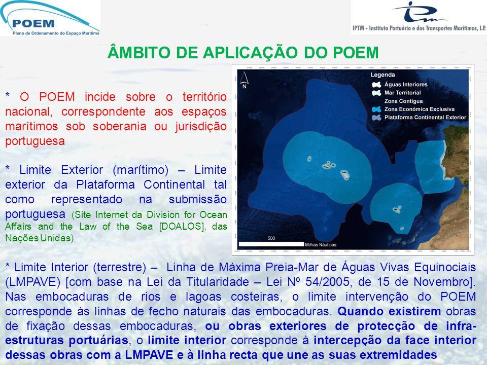 ÂMBITO DE APLICAÇÃO DO POEM * Limite Interior (terrestre) – Linha de Máxima Preia-Mar de Águas Vivas Equinociais (LMPAVE) [com base na Lei da Titulari