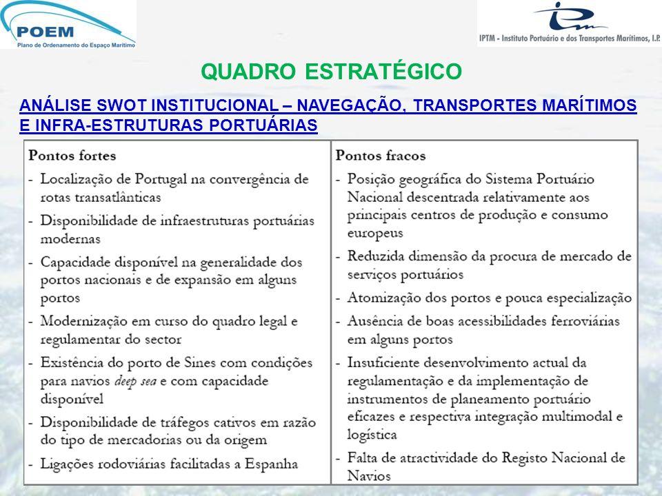 QUADRO ESTRATÉGICO ANÁLISE SWOT INSTITUCIONAL – NAVEGAÇÃO, TRANSPORTES MARÍTIMOS E INFRA-ESTRUTURAS PORTUÁRIAS