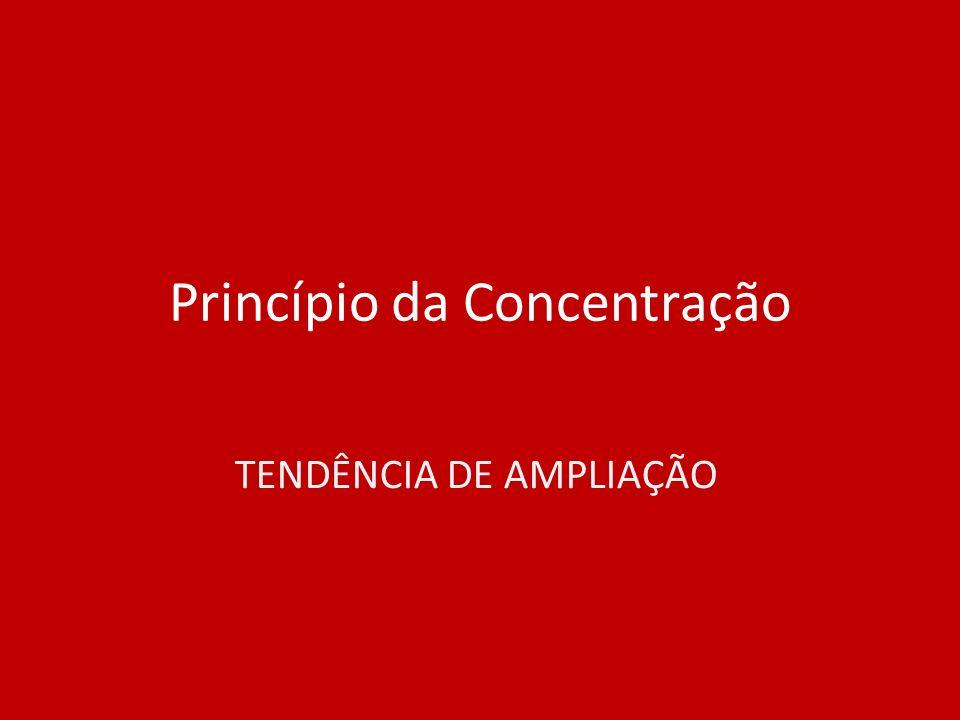 Princípio da Concentração TENDÊNCIA DE AMPLIAÇÃO
