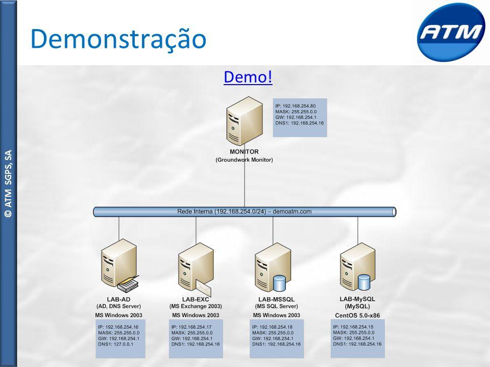© ATM SGPS, SA Demonstração Demo!