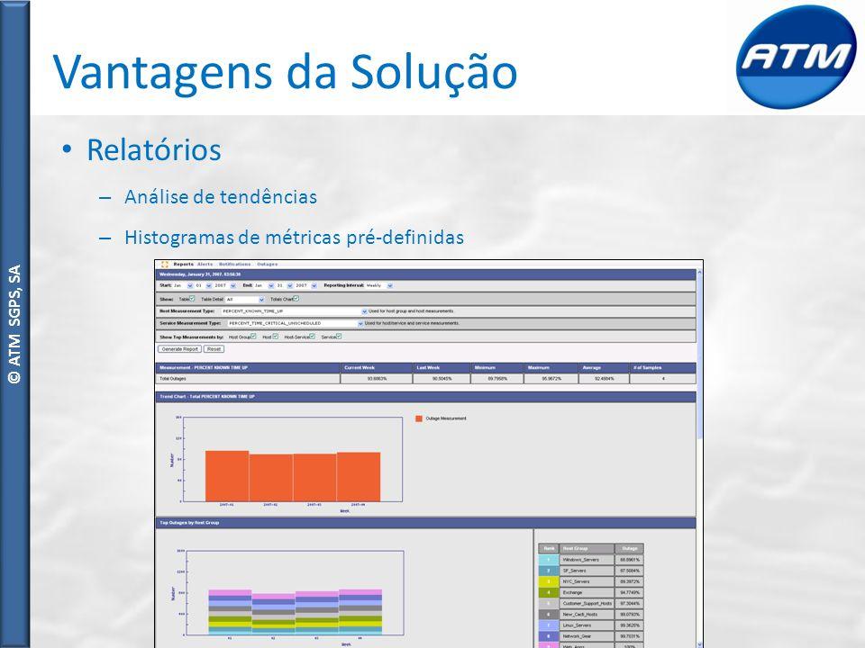 © ATM SGPS, SA Vantagens da Solução Relatórios – Análise de tendências – Histogramas de métricas pré-definidas