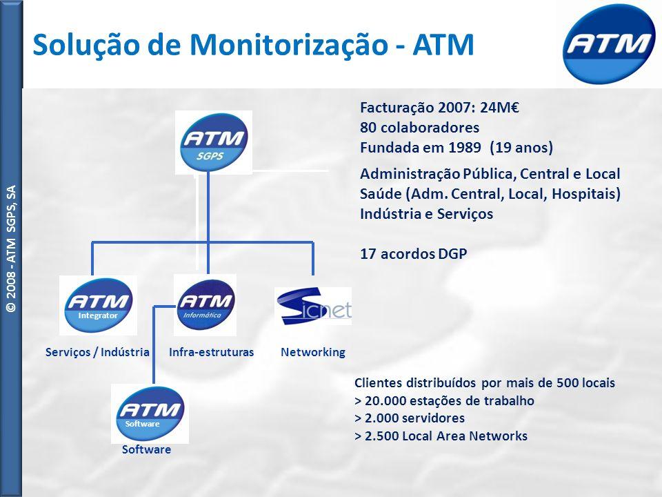 © ATM SGPS, SA © 2008 - ATM SGPS, SA Serviços / Indústria Infra-estruturas Networking Integrator Software Facturação 2007: 24M 80 colaboradores Fundada em 1989 (19 anos) Clientes distribuídos por mais de 500 locais > 20.000 estações de trabalho > 2.000 servidores > 2.500 Local Area Networks Administração Pública, Central e Local Saúde (Adm.