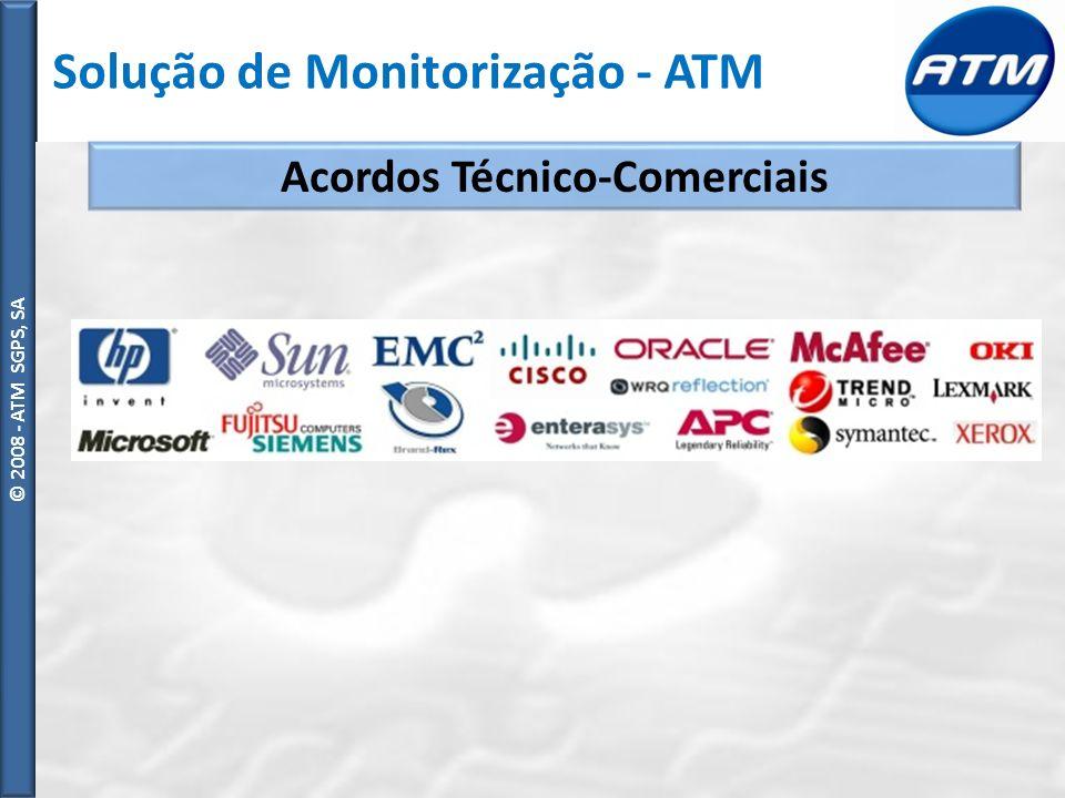 © ATM SGPS, SA © 2008 - ATM SGPS, SA Oferta complementar ATM Suporte ATMCare Solução de Monitorização - ATM