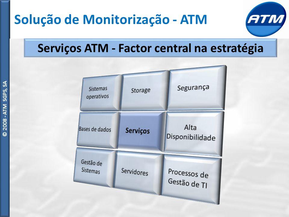 © ATM SGPS, SA Vantagens da Solução Arquitectura Modular Integração numa só ferramenta de toda a gestão de servidores, dispositivo de rede, protocolos e ambientes aplicacionais.