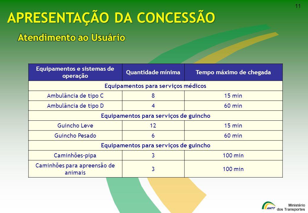 Ministério dos Transportes 11 APRESENTAÇÃO DA CONCESSÃO Equipamentos e sistemas de operação Quantidade mínimaTempo máximo de chegada Equipamentos para