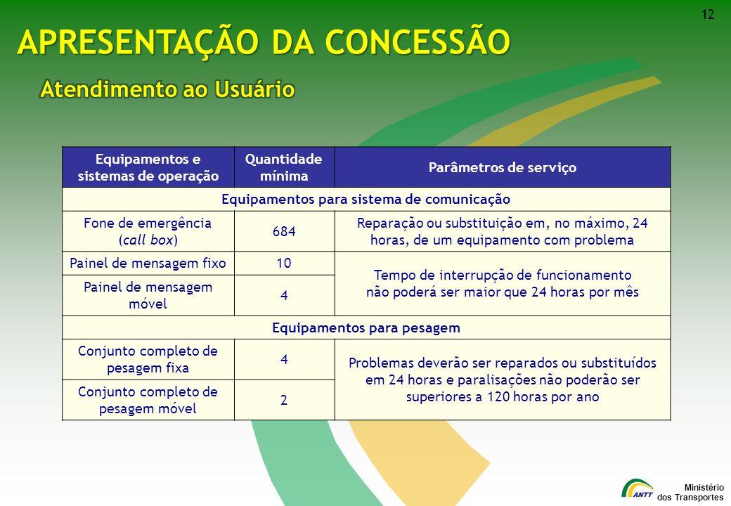 Ministério dos Transportes 12 APRESENTAÇÃO DA CONCESSÃO Equipamentos e sistemas de operação Quantidade mínima Parâmetros de serviço Equipamentos para