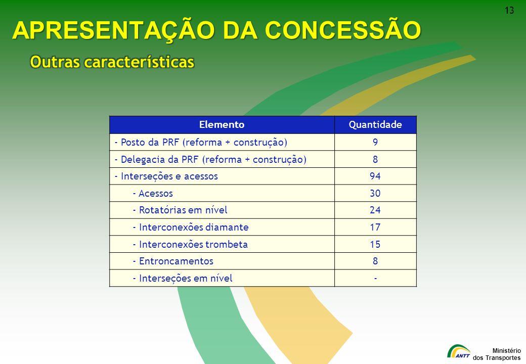 Ministério dos Transportes APRESENTAÇÃO DA CONCESSÃO ElementoQuantidade - Posto da PRF (reforma + construção)9 - Delegacia da PRF (reforma + construçã