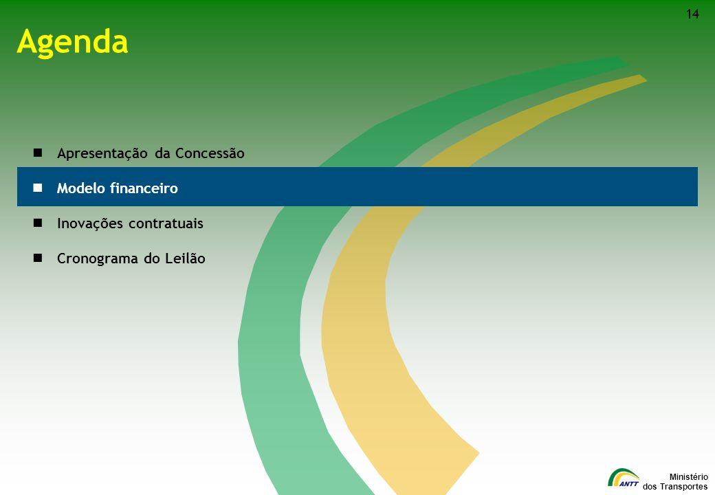 Ministério dos Transportes Agenda Apresentação da Concessão Modelo financeiro Inovações contratuais Cronograma do Leilão 14