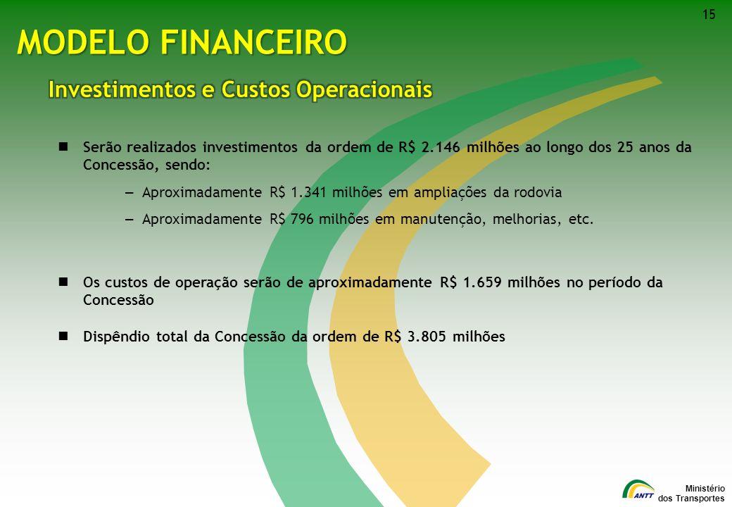 Ministério dos Transportes 15 MODELO FINANCEIRO Serão realizados investimentos da ordem de R$ 2.146 milhões ao longo dos 25 anos da Concessão, sendo: