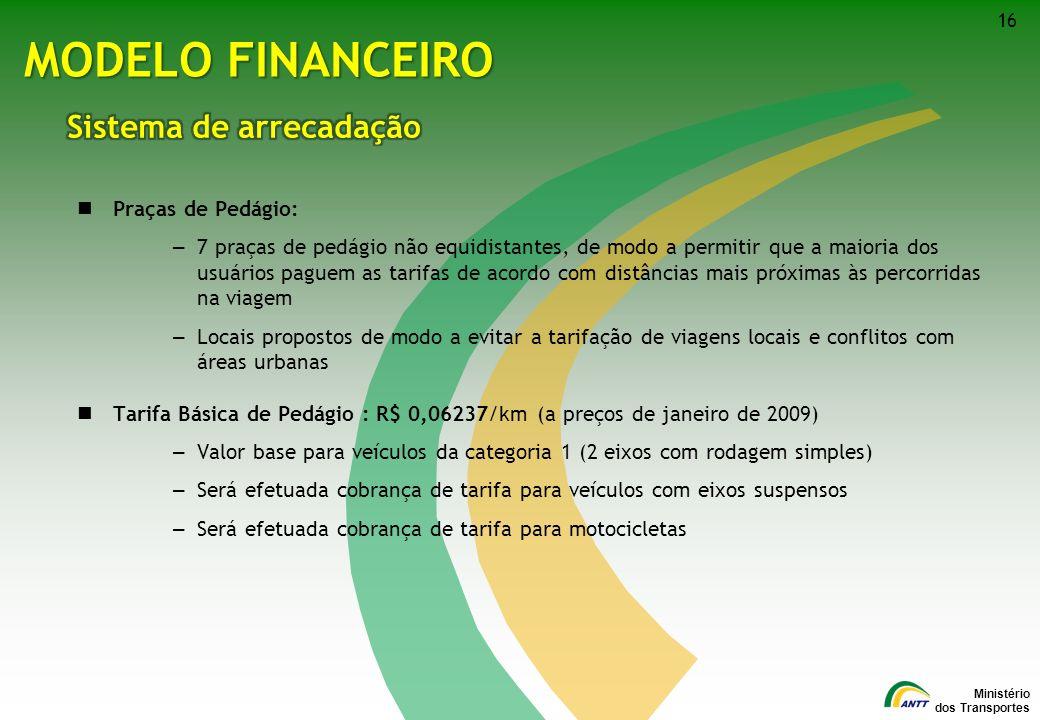 Ministério dos Transportes 16 MODELO FINANCEIRO Praças de Pedágio: – 7 praças de pedágio não equidistantes, de modo a permitir que a maioria dos usuár