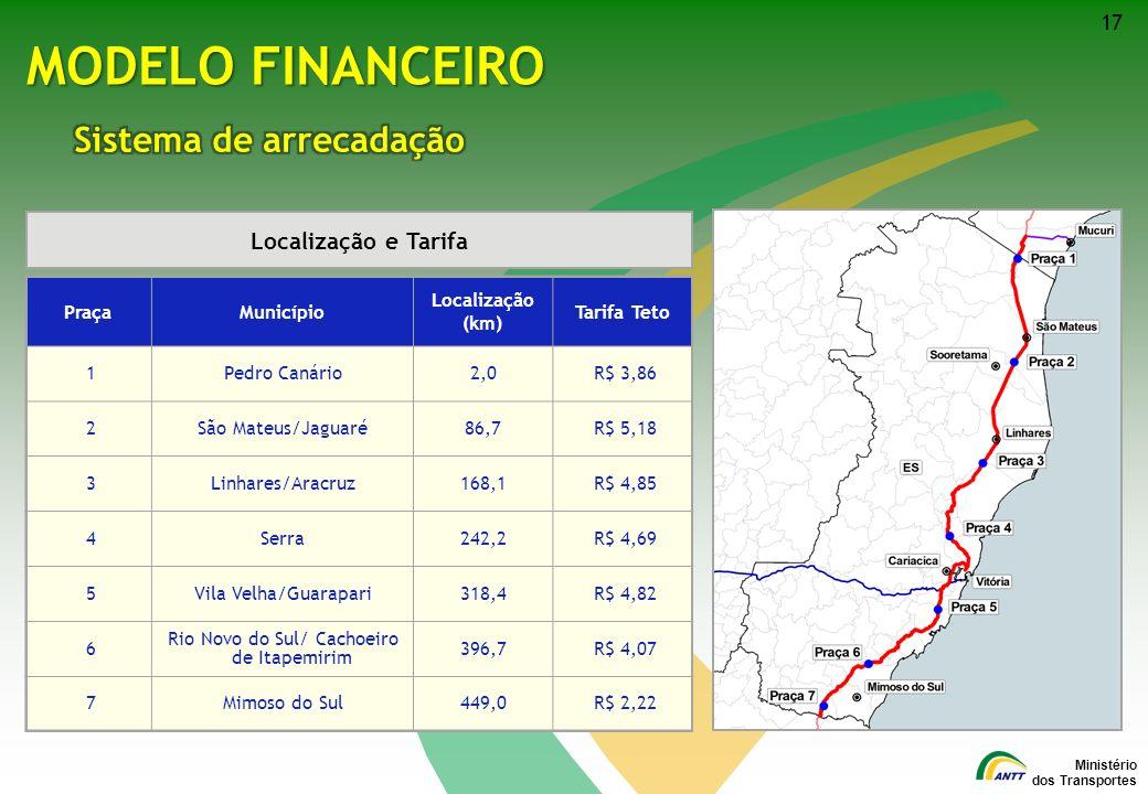Ministério dos Transportes 17 MODELO FINANCEIRO PraçaMunicípio Localização (km) Tarifa Teto 1Pedro Canário2,0R$ 3,86 2São Mateus/Jaguaré86,7R$ 5,18 3L