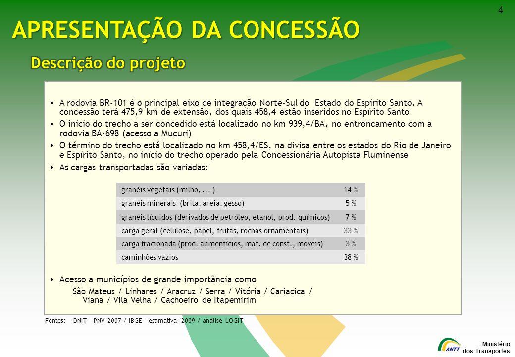 Ministério dos Transportes 4 APRESENTAÇÃO DA CONCESSÃO A rodovia BR-101 é o principal eixo de integração Norte-Sul do Estado do Espírito Santo. A conc