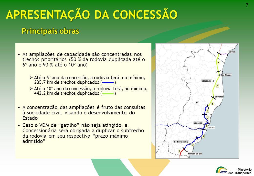 Ministério dos Transportes 7 APRESENTAÇÃO DA CONCESSÃO As ampliações de capacidade são concentradas nos trechos prioritários (50 % da rodovia duplicad