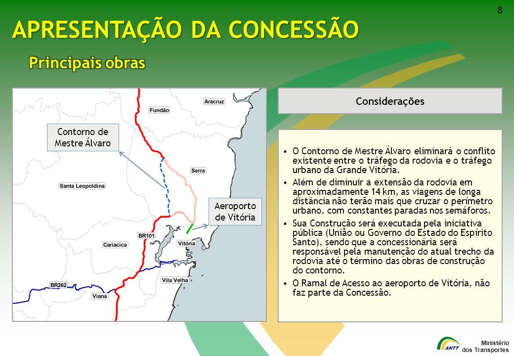 Ministério dos Transportes 8 APRESENTAÇÃO DA CONCESSÃO Considerações O Contorno de Mestre Álvaro eliminará o conflito existente entre o tráfego da rod
