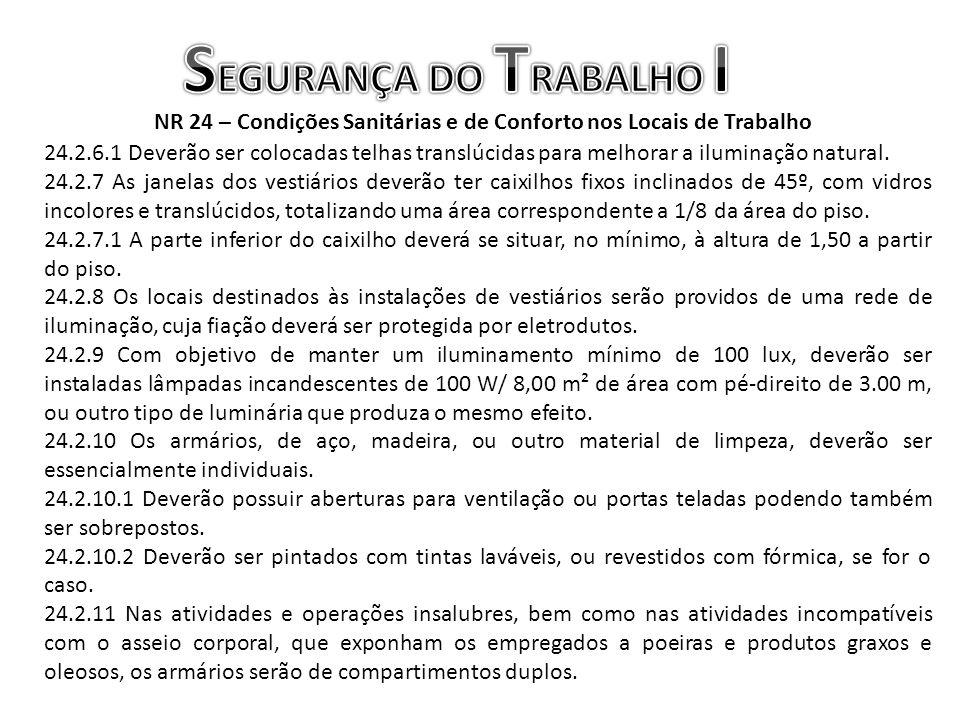 NR 24 – Condições Sanitárias e de Conforto nos Locais de Trabalho 24.2.6.1 Deverão ser colocadas telhas translúcidas para melhorar a iluminação natura