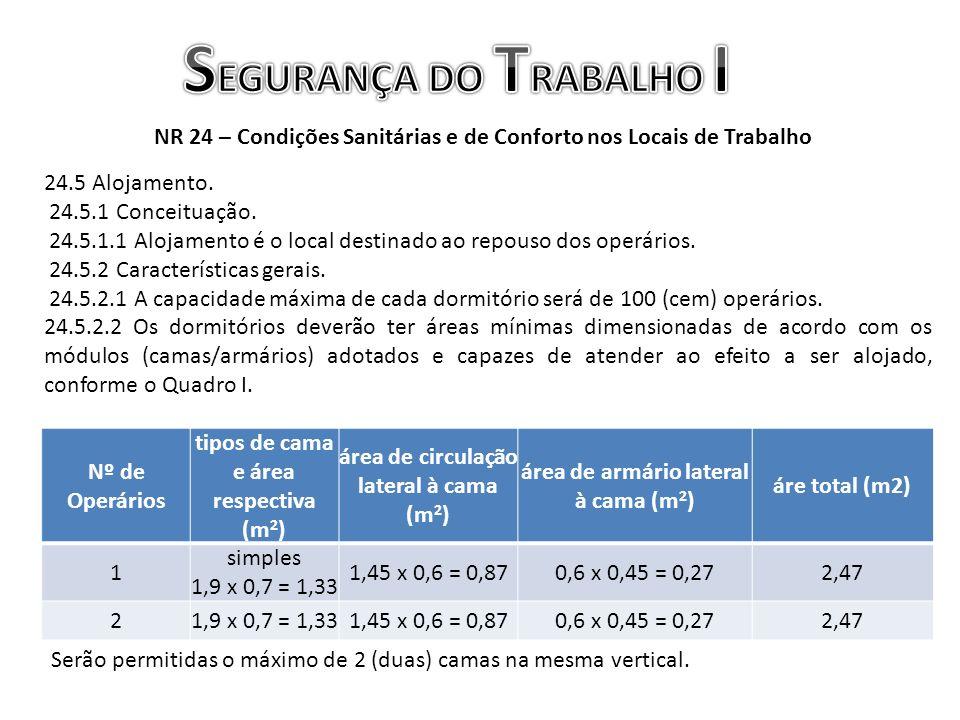 NR 24 – Condições Sanitárias e de Conforto nos Locais de Trabalho 24.5 Alojamento. 24.5.1 Conceituação. 24.5.1.1 Alojamento é o local destinado ao rep