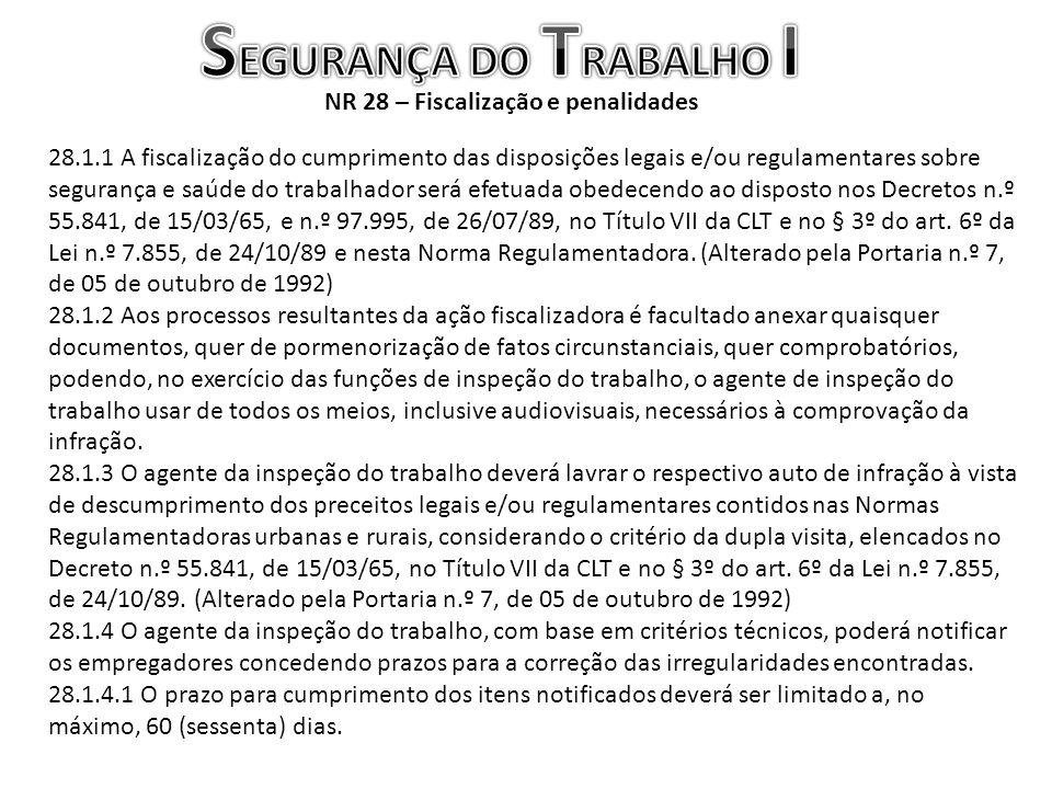 NR 28 – Fiscalização e penalidades 28.1.1 A fiscalização do cumprimento das disposições legais e/ou regulamentares sobre segurança e saúde do trabalha