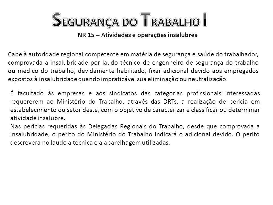 NR 15 – Atividades e operações insalubres Cabe à autoridade regional competente em matéria de segurança e saúde do trabalhador, comprovada a insalubri
