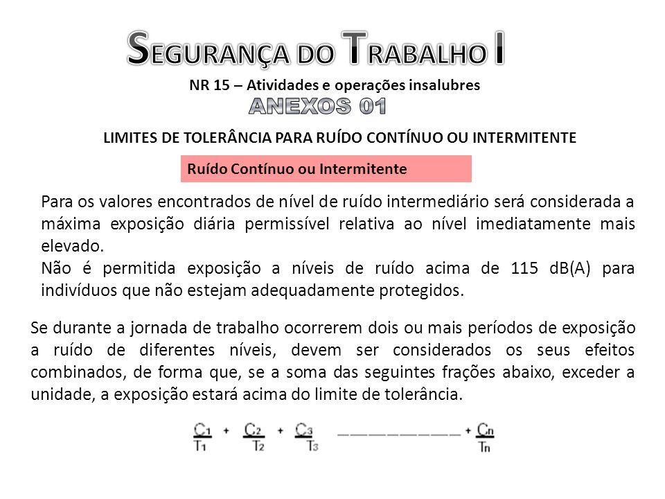 NR 15 – Atividades e operações insalubres LIMITES DE TOLERÂNCIA PARA RUÍDO CONTÍNUO OU INTERMITENTE Ruído Contínuo ou Intermitente Para os valores enc
