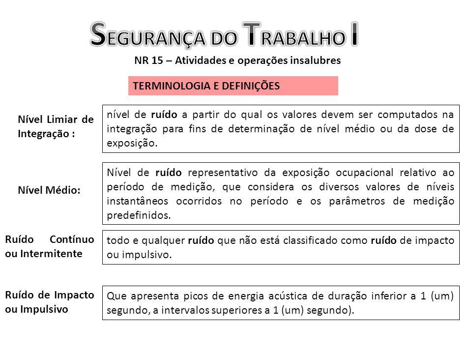 NR 15 – Atividades e operações insalubres TERMINOLOGIA E DEFINIÇÕES Nível Limiar de Integração : nível de ruído a partir do qual os valores devem ser