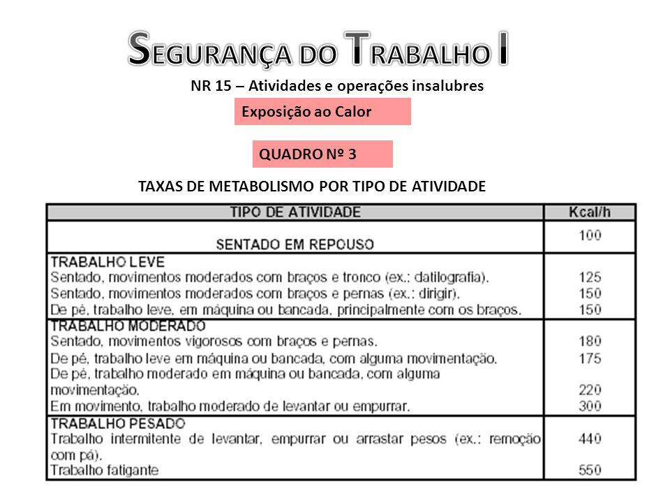 NR 15 – Atividades e operações insalubres Exposição ao Calor TAXAS DE METABOLISMO POR TIPO DE ATIVIDADE QUADRO Nº 3