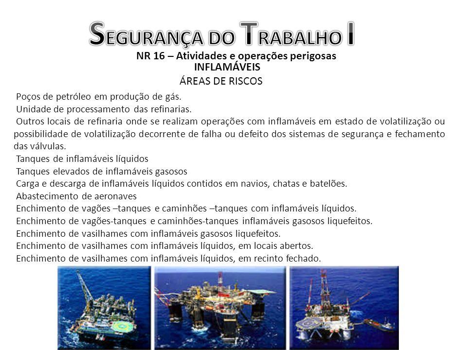 NR 16 – Atividades e operações perigosas INFLAMÁVEIS ÁREAS DE RISCOS Poços de petróleo em produção de gás. Unidade de processamento das refinarias. Ou