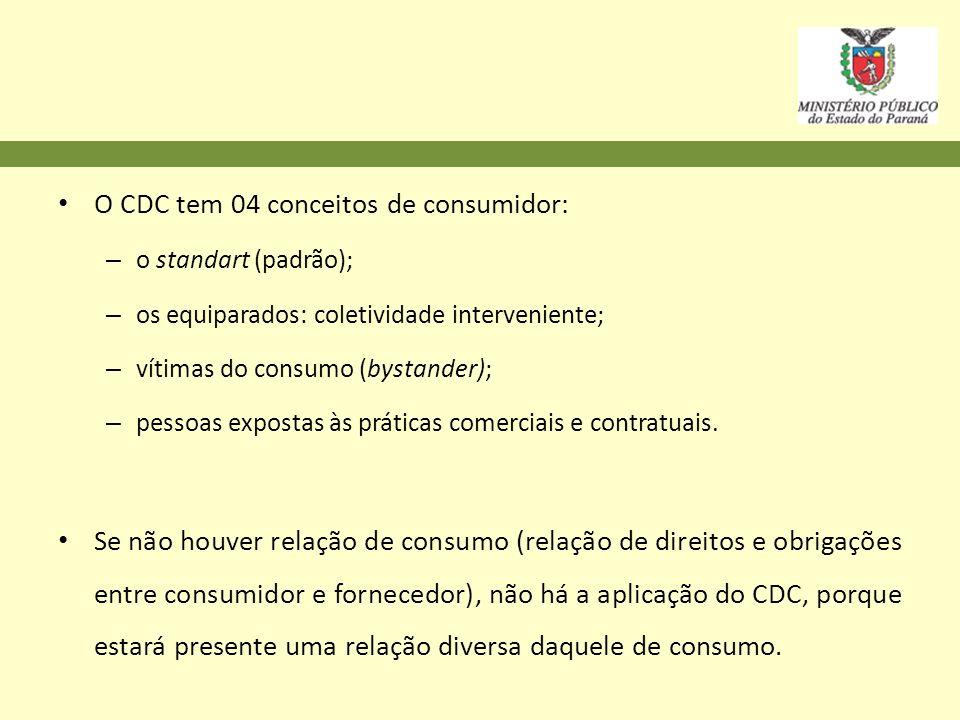 O CDC tem 04 conceitos de consumidor: – o standart (padrão); – os equiparados: coletividade interveniente; – vítimas do consumo (bystander); – pessoas