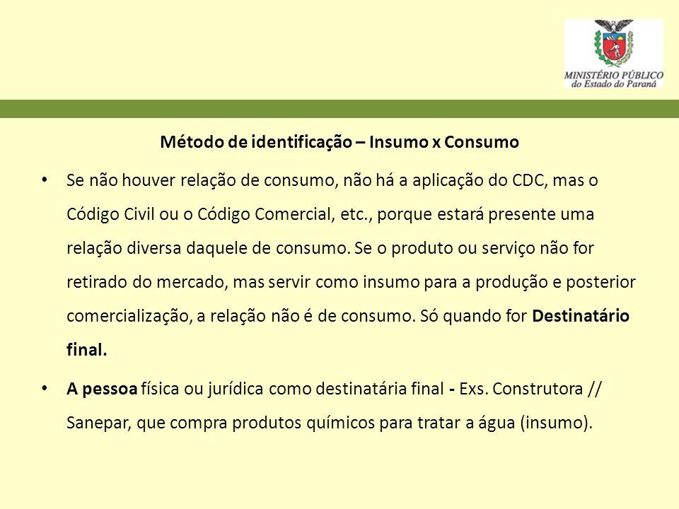 Método de identificação – Insumo x Consumo Se não houver relação de consumo, não há a aplicação do CDC, mas o Código Civil ou o Código Comercial, etc.