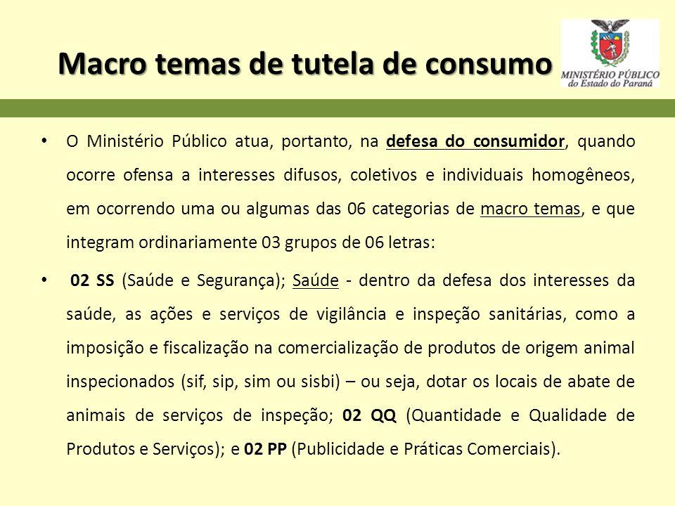 Macro temas de tutela de consumo O Ministério Público atua, portanto, na defesa do consumidor, quando ocorre ofensa a interesses difusos, coletivos e