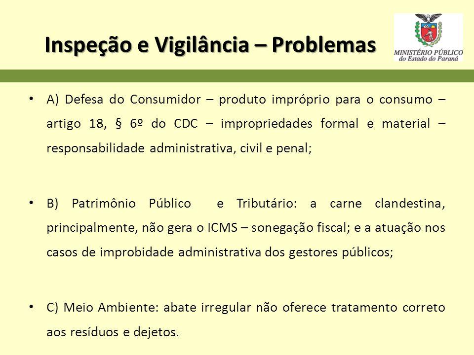 Inspeção e Vigilância – Problemas A) Defesa do Consumidor – produto impróprio para o consumo – artigo 18, § 6º do CDC – impropriedades formal e materi
