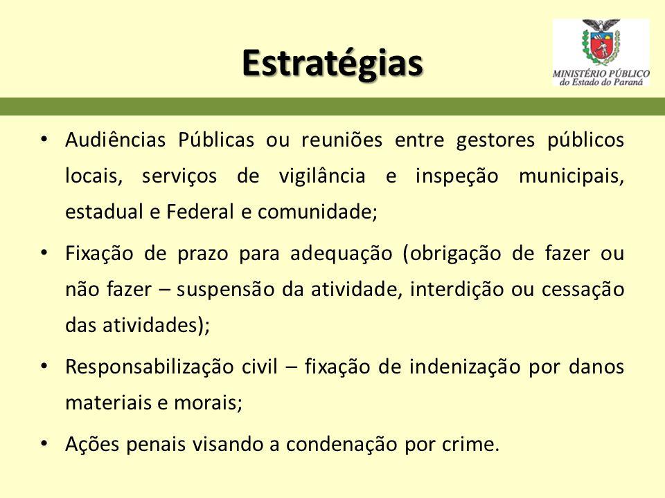 Estratégias Audiências Públicas ou reuniões entre gestores públicos locais, serviços de vigilância e inspeção municipais, estadual e Federal e comunid