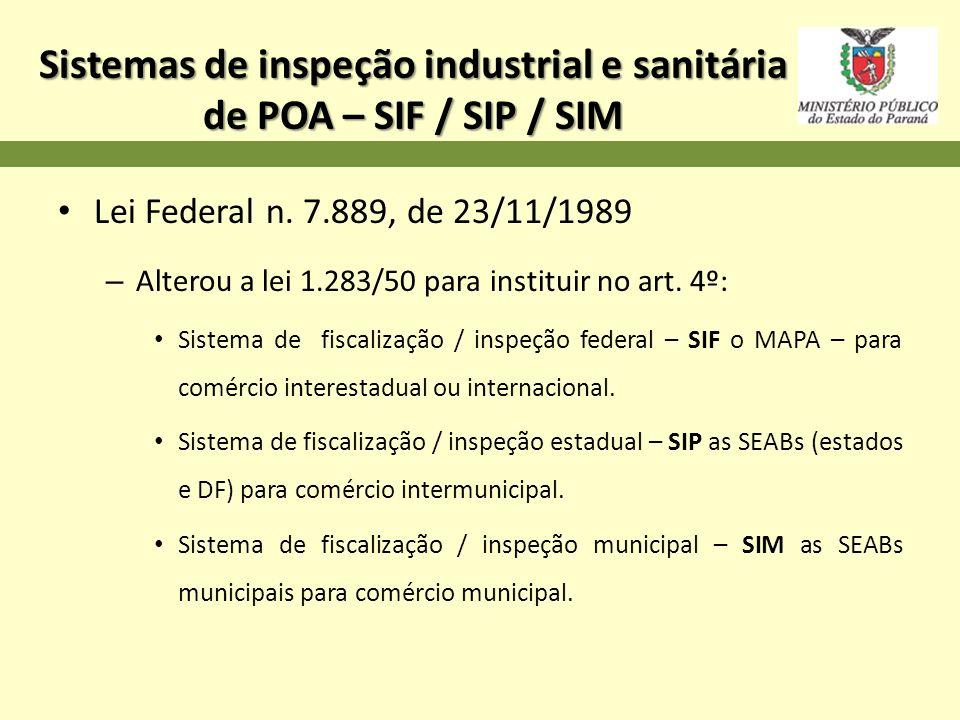 Sistemas de inspeção industrial e sanitária de POA – SIF / SIP / SIM Lei Federal n. 7.889, de 23/11/1989 – Alterou a lei 1.283/50 para instituir no ar