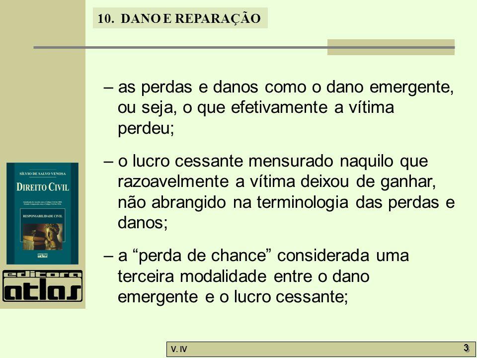 10.DANO E REPARAÇÃO V. IV 14 10.3.1. Juros simples e juros compostos.