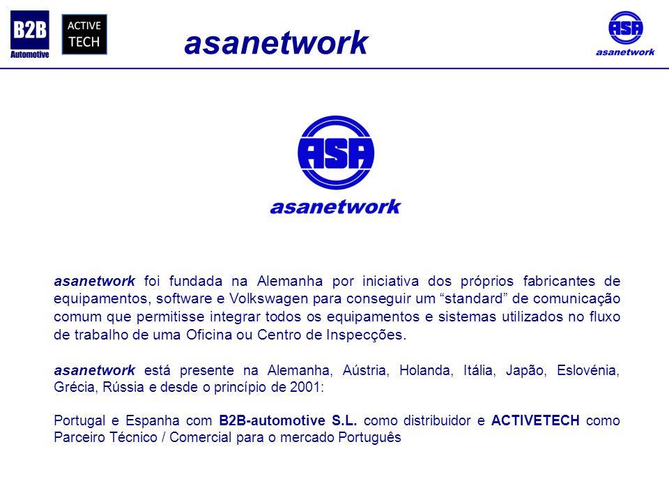 asanetwork foi fundada na Alemanha por iniciativa dos próprios fabricantes de equipamentos, software e Volkswagen para conseguir um standard de comuni