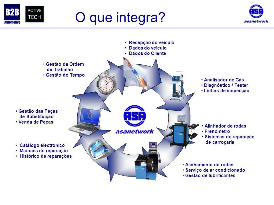 Analisador de Gás Diagnóstico / Tester Linhas de inspecção Alinhador de rodas Frenómetro Sistemas de reparação de carroçaria Catálogo electrónico Manu