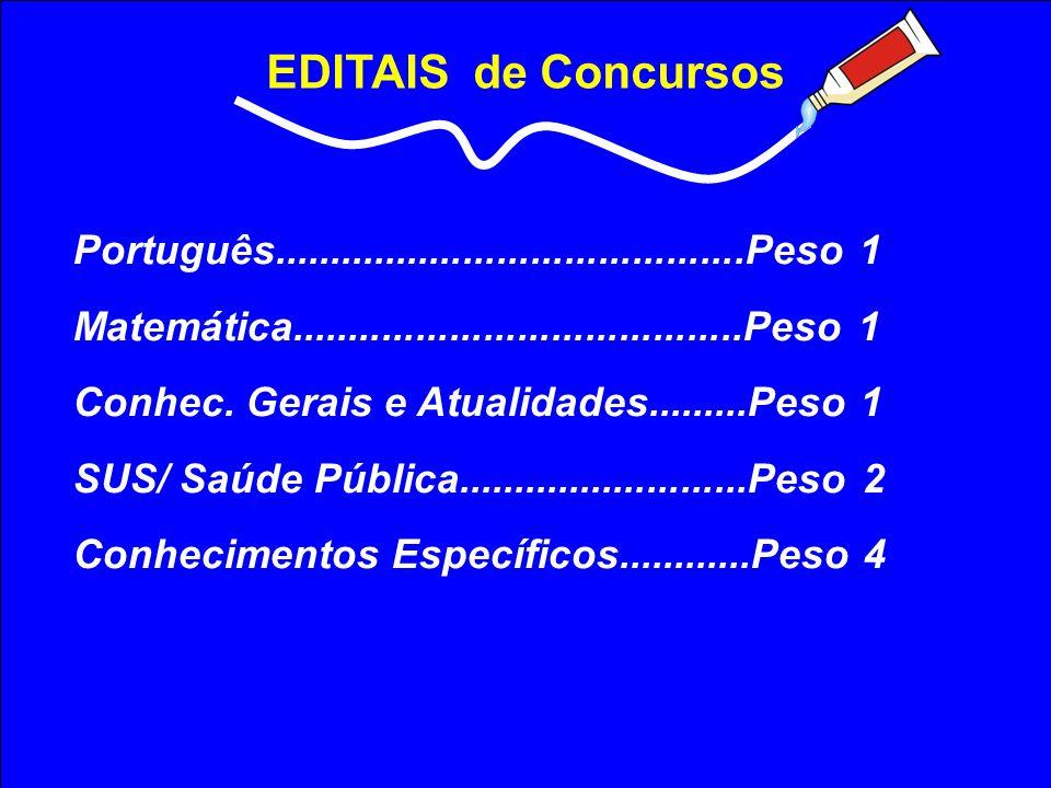 EDITAIS de Concursos Português..........................................Peso 1 Matemática........................................Peso 1 Conhec. Gerais