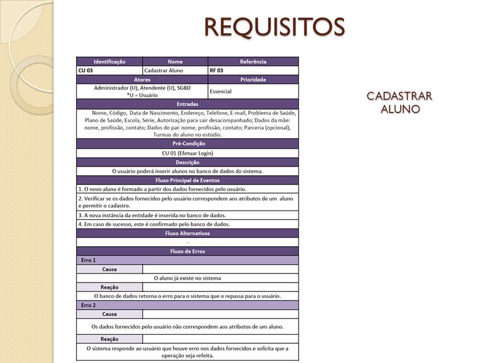 REQUISITOS CADASTRAR CADASTRAR ALUNO ALUNO