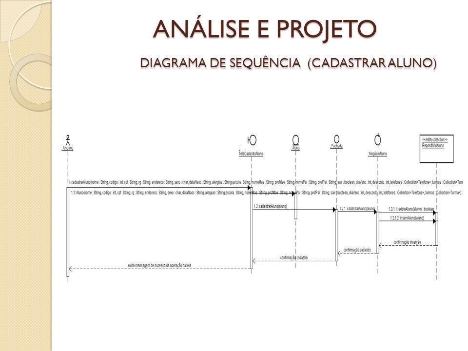 ANÁLISE E PROJETO DIAGRAMA DE SEQUÊNCIA (CADASTRAR ALUNO)