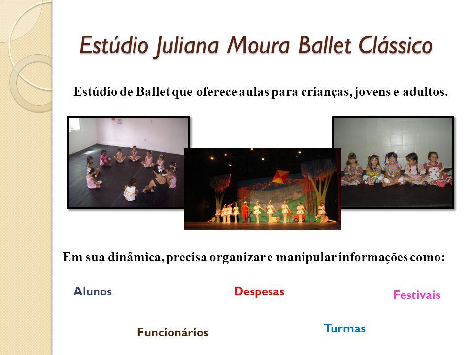 Estúdio Juliana Moura Ballet Clássico Estúdio de Ballet que oferece aulas para crianças, jovens e adultos.