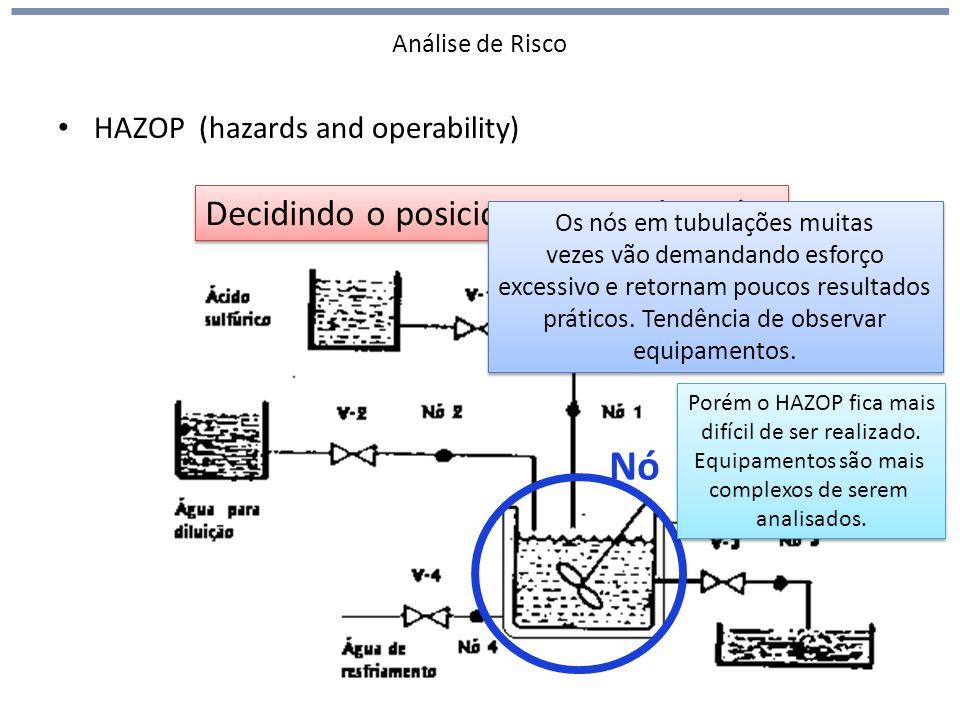 Análise de Risco HAZOP (hazards and operability) Decidindo o posicionamento dos nós Nó Os nós em tubulações muitas vezes vão demandando esforço excessivo e retornam poucos resultados práticos.