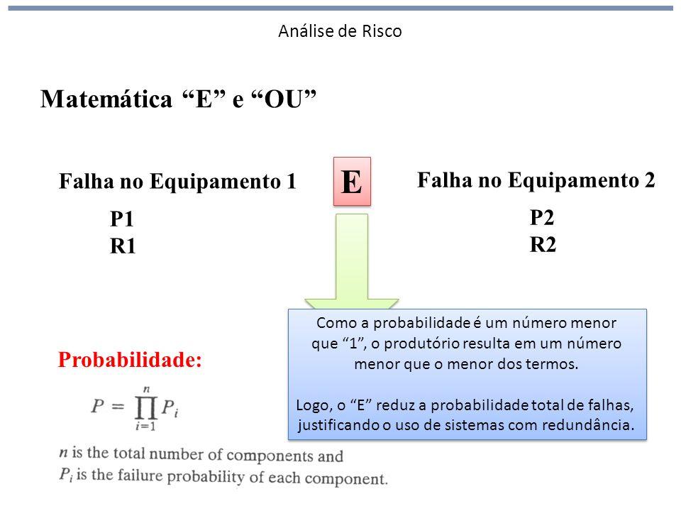 Análise de Risco 141 Matemática E e OU Falha no Equipamento 1 Falha no Equipamento 2 E E P1 R1 P2 R2 Probabilidade:Confiabilidade total: Como a probabilidade é um número menor que 1, o produtório resulta em um número menor que o menor dos termos.