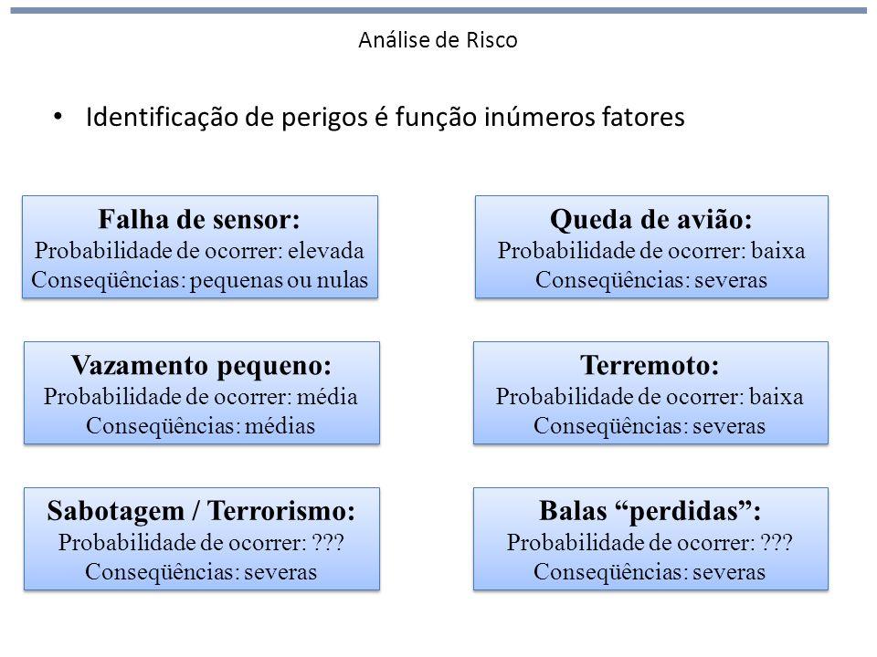 Análise de Risco Identificação de perigos é função inúmeros fatores Falha de sensor: Probabilidade de ocorrer: elevada Conseqüências: pequenas ou nulas Falha de sensor: Probabilidade de ocorrer: elevada Conseqüências: pequenas ou nulas Queda de avião: Probabilidade de ocorrer: baixa Conseqüências: severas Queda de avião: Probabilidade de ocorrer: baixa Conseqüências: severas Vazamento pequeno: Probabilidade de ocorrer: média Conseqüências: médias Vazamento pequeno: Probabilidade de ocorrer: média Conseqüências: médias Terremoto: Probabilidade de ocorrer: baixa Conseqüências: severas Terremoto: Probabilidade de ocorrer: baixa Conseqüências: severas Sabotagem / Terrorismo: Probabilidade de ocorrer: ??.