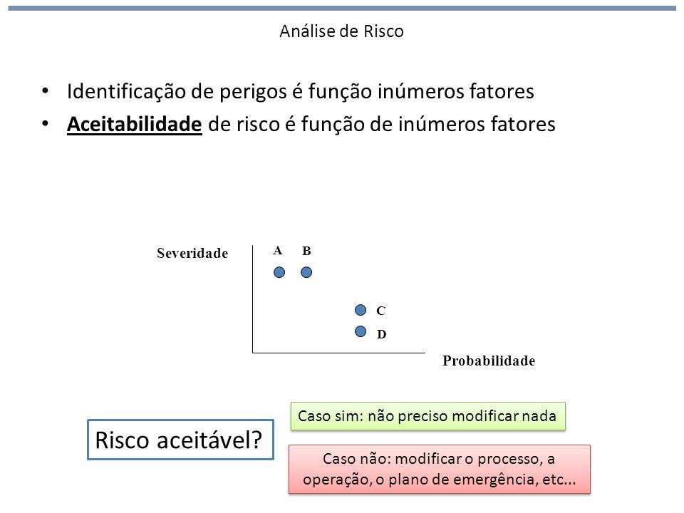 Análise de Risco Identificação de perigos é função inúmeros fatores Aceitabilidade de risco é função de inúmeros fatores Probabilidade Severidade A B