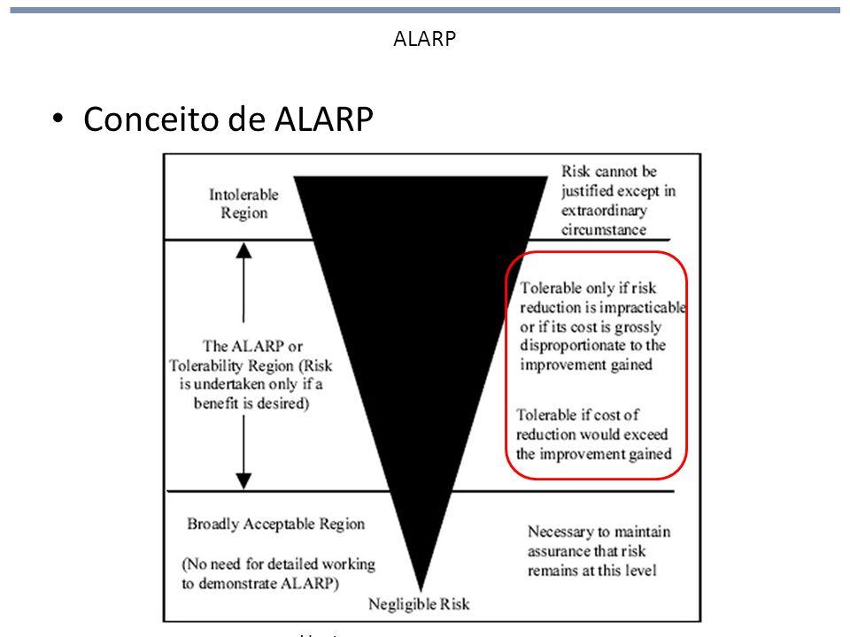 ALARP Conceito de ALARP Engenharia de Processos Upstream 26