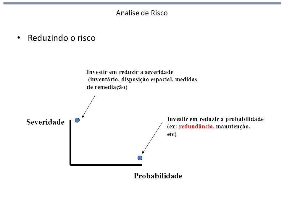 Análise de Risco Reduzindo o risco Probabilidade Severidade Investir em reduzir a severidade (inventário, disposição espacial, medidas de remediação) Investir em reduzir a probabilidade (ex: redundância, manutenção, etc)