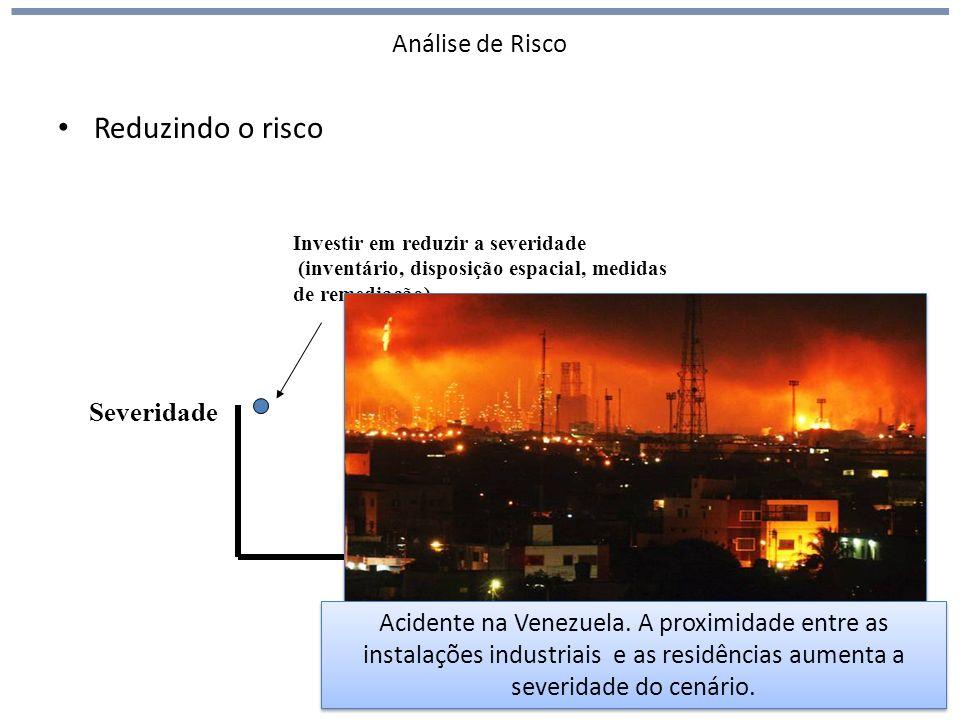Análise de Risco Reduzindo o risco 35 Probabilidade Severidade Investir em reduzir a severidade (inventário, disposição espacial, medidas de remediação) Investir em reduzir a probabilidade (ex: redundância, manutenção, etc) Acidente na Venezuela.