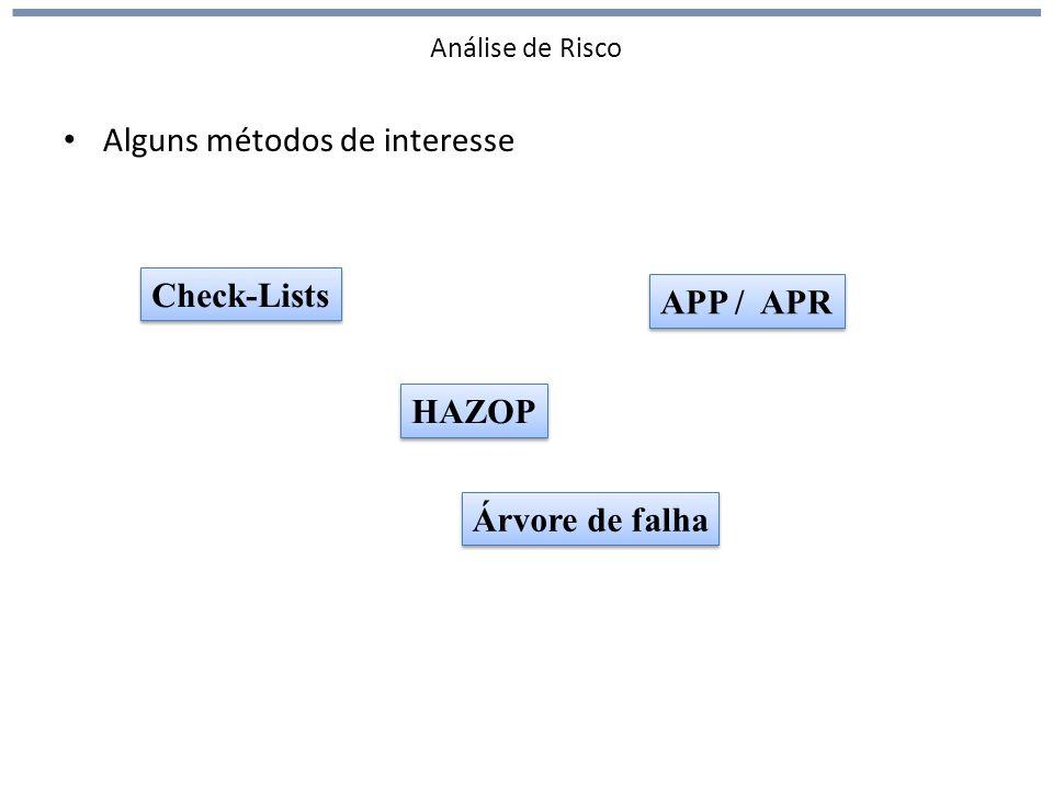 Análise de Risco Alguns métodos de interesse Check-Lists HAZOP APP / APR Árvore de falha