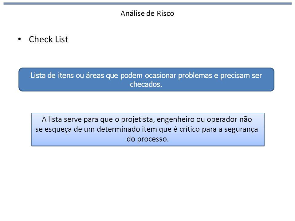 Análise de Risco Check List Lista de itens ou áreas que podem ocasionar problemas e precisam ser checados. A lista serve para que o projetista, engenh